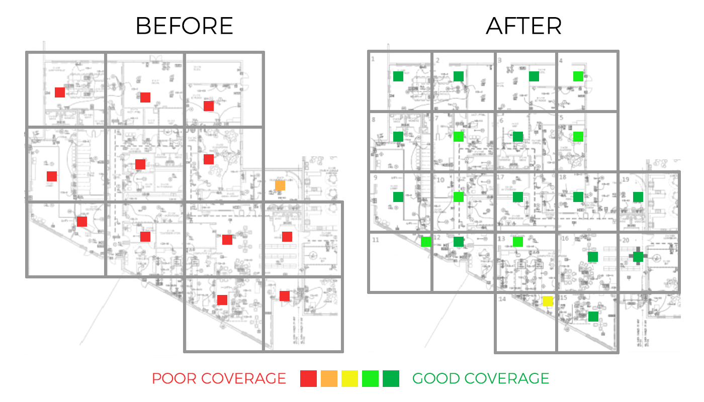 RF Coverage Grid before and after